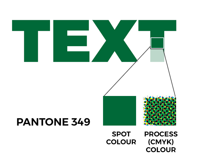 Spot-Colour-Blog-vs-CMYK.png